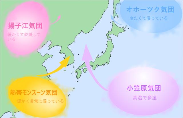 気団の配置図